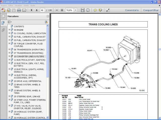 Cat logo de pe as em pdf clark empilhadeiras 2006 2007 por for Catalogo pdf